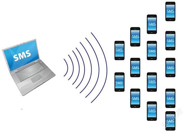 «ВендоСофт»: доступна обновленная версия программы «СМС Рассылка 2018»